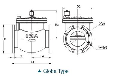 parker 4 way air valve parker flow control valve catalog Pneumatic Flow Control Valve Operation